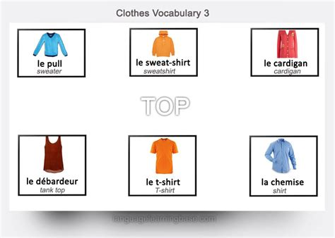 French Clothes Vocabulary Flashcards - learn French