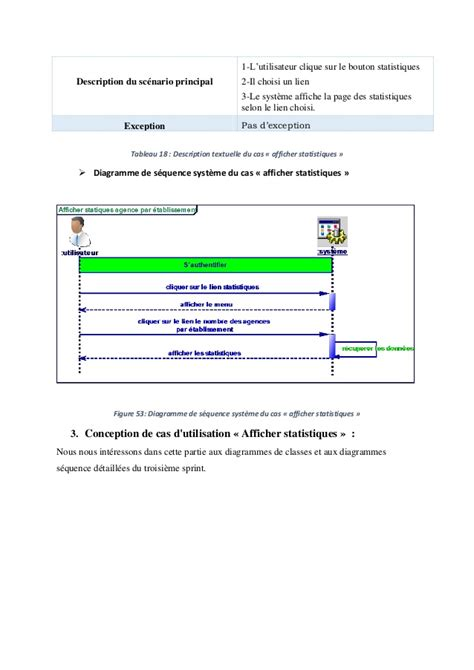 Rapport stage pfe