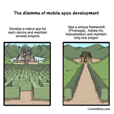 The dilemna of mobile apps development | CommitStrip