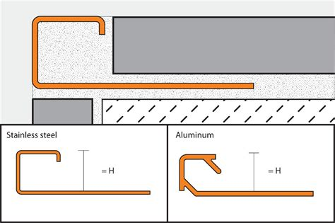 Schluter®-QUADEC | Edging & Outside Wall Corners | For
