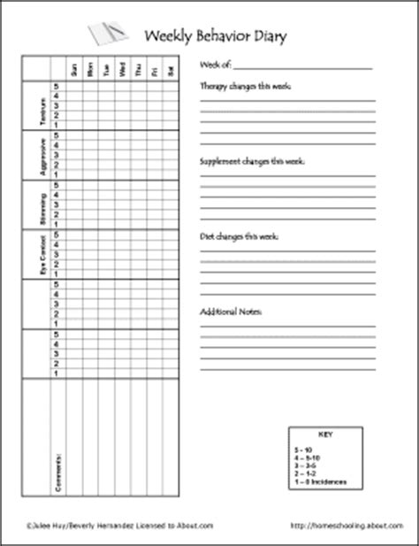 Weekly Behavior Diary - Free Printable Special Needs Forms